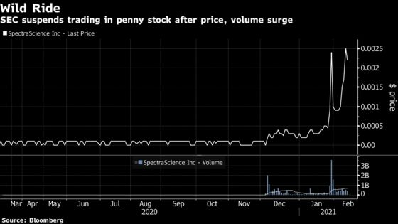 Penny Stock Craze at Boiling Point With SEC Eyeing Social Media