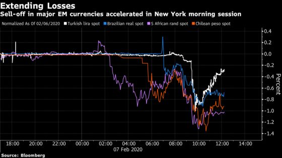 Commodity-Related Currencies Hammered as Risk-Off Returns