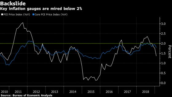 Bond Traders Betting on a Fed Rate Cut Won't Be Easily Dissuaded