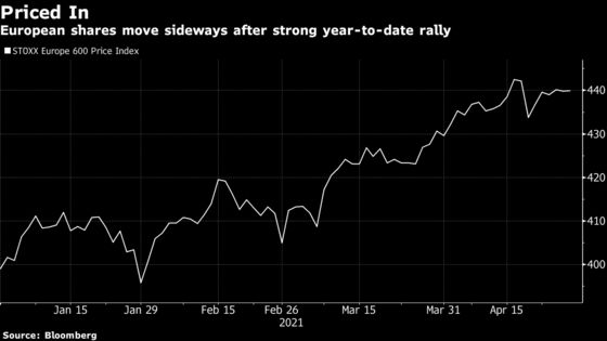 European Stocks Steady Amid Fed Focus as Banks Rise on Results