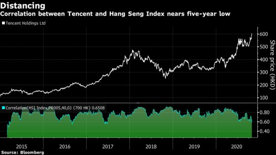 Tencent's Record Rally Can't Lift Hang Seng Out of Doldrums