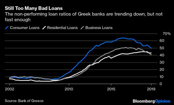 The IMF Leaves, But Greece's Rescue Isn't Over