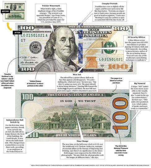 Ben Franklin's Face-Lift: The New $100 Bill