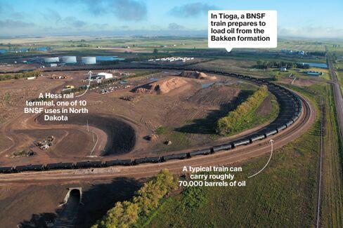 Amid U.S. Oil Boom, Railroads Are Beating Pipelines in Crude Transport