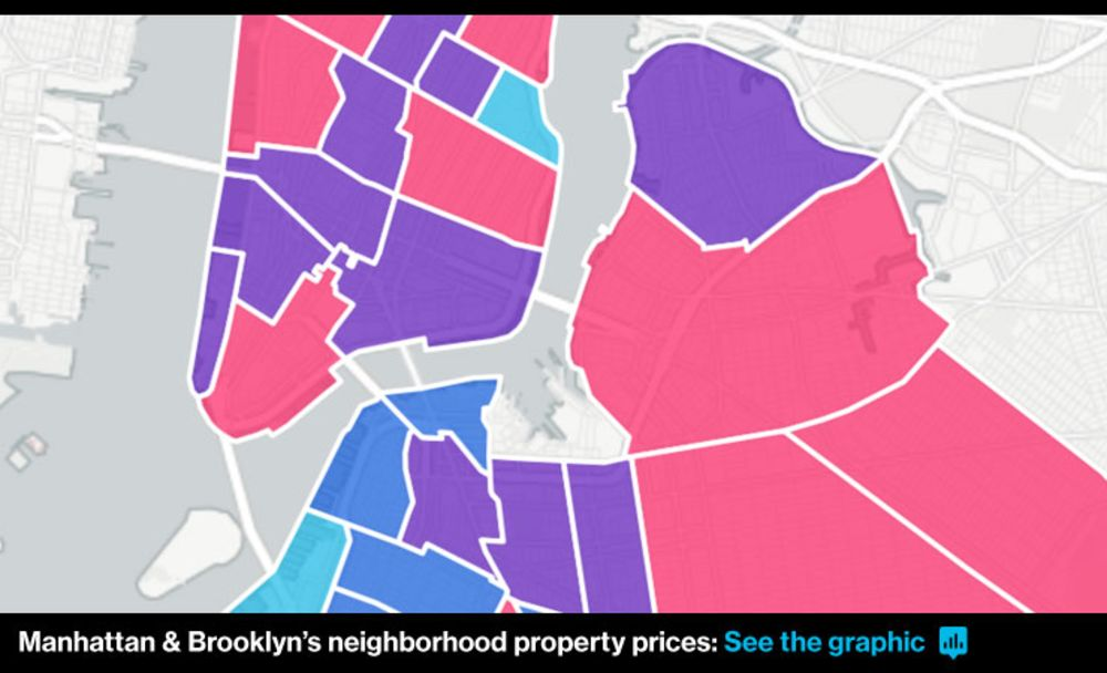 Rent or Buy in New York? Compare the Costs