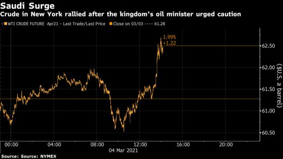 Saudis Tell OPEC+ to Keep Powder Dry at Talks on Supply Hike