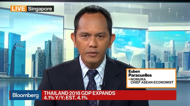Thailand's GDP Growth Exceeds Forecasts on Domestic Demand