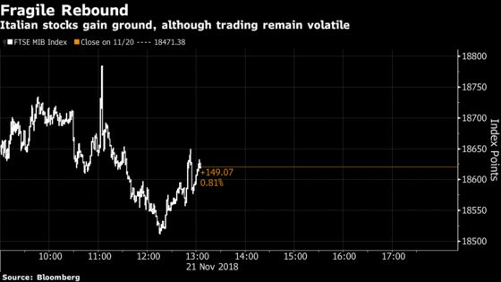 Europe Stocks Rise as Traders Shrug Off Report on Italian Budget
