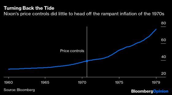 China's Price Controls Won't Crash a BoomingMetals Market
