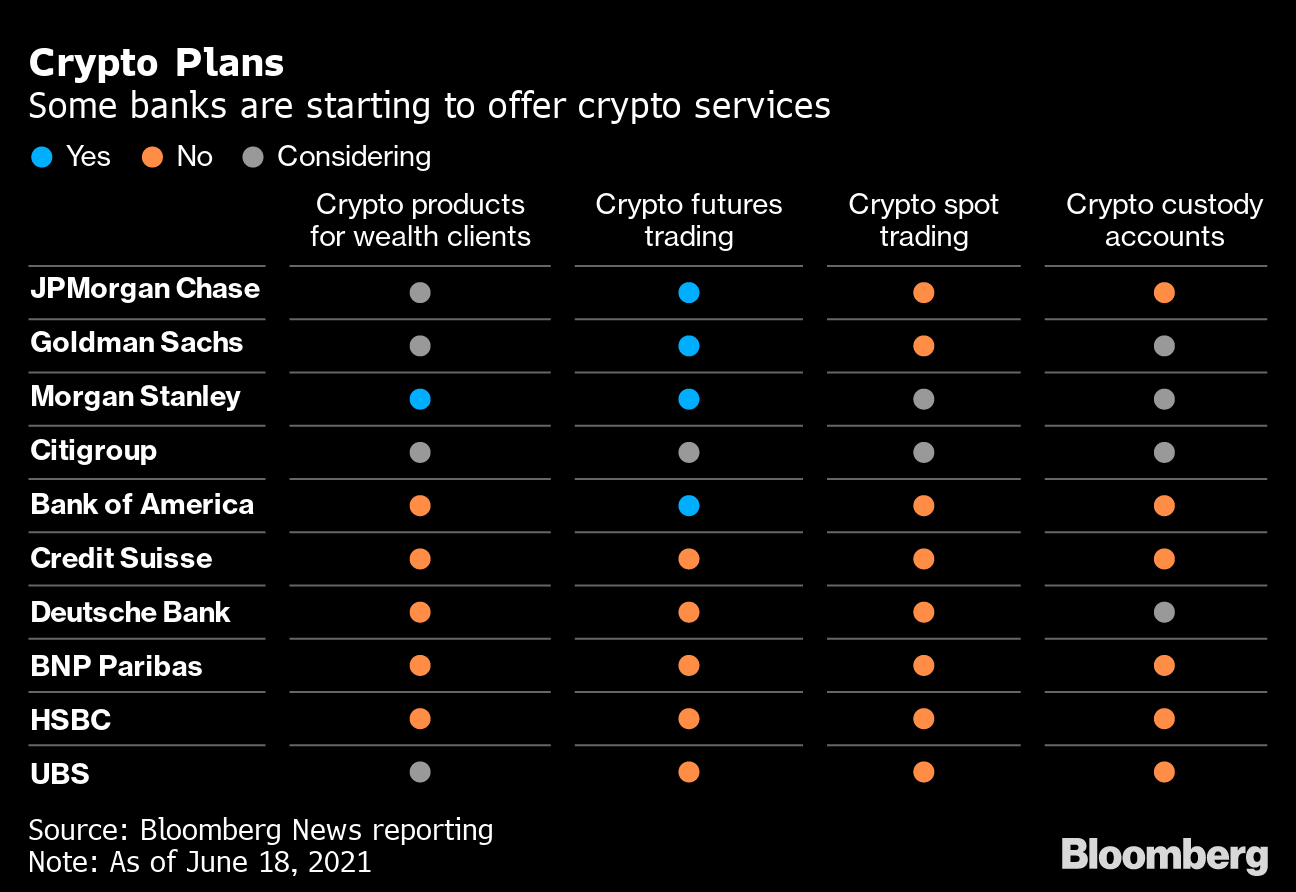 bloomberg bitcoin trader hm btc