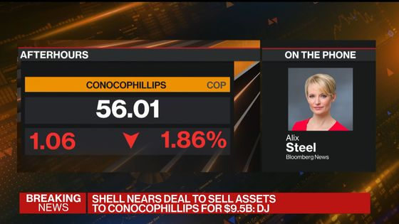 ConocoPhillips to Buy Shell Permian Assets for $9.5 Billion