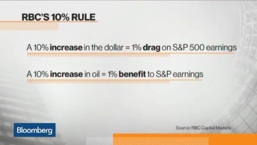https://www bloomberg com/news/videos/2015-07-21/markets-made