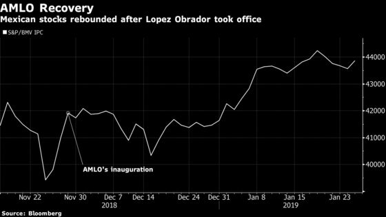 AMLO Plan to Unleash Pension Fund Investing Has Critics Worried