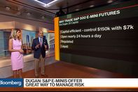 relates to S&P E-Mini Futures Offer Great Way to Manage Risk, 3D Capital's Dugan Says