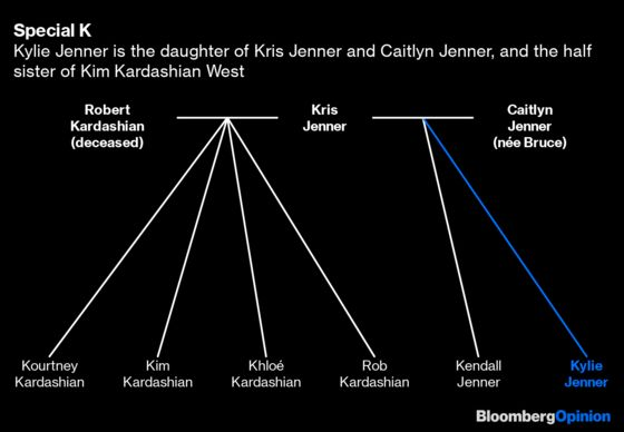 Kylie Jenner Is Keeping Up With the Billionaires