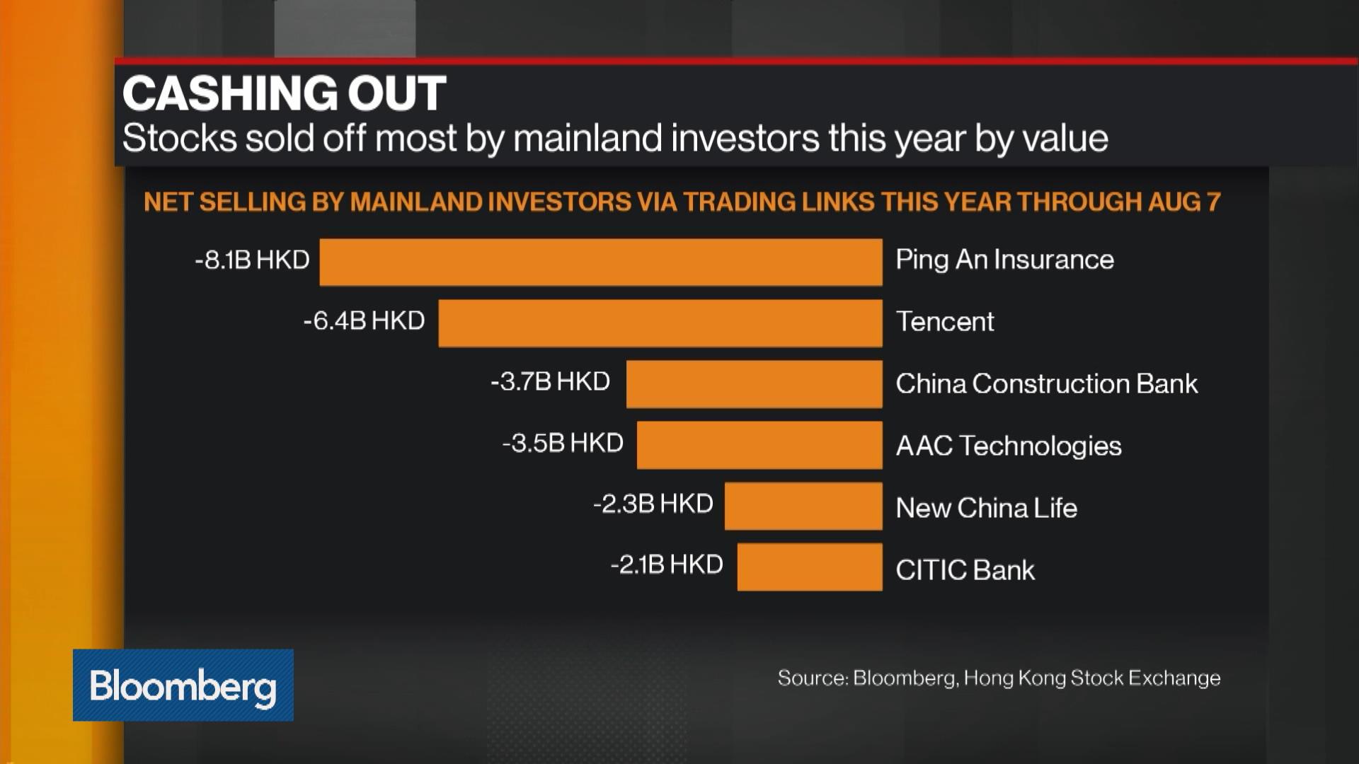 chinese investors turn against hong kong stocks � bloomberg