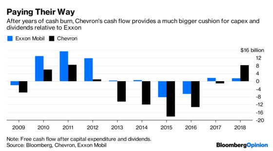 Exxon Finally Speaks Up as Chevron Catches Up