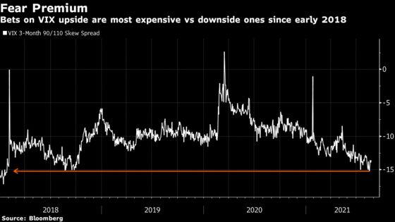 JPMorgan's Kolanovic Sees Credit as Good Way to Hedge Fed