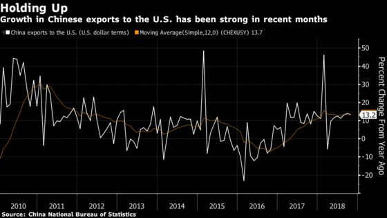 China's Export Boom to the U.S. to End in January, Nomura Says