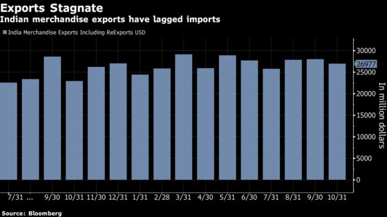 The Outlook for the World's Fastest-Growing Economy Is Muted