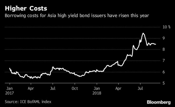 Papua New Guinea Mulls Debut Dollar Bond at `Peculiar' Time
