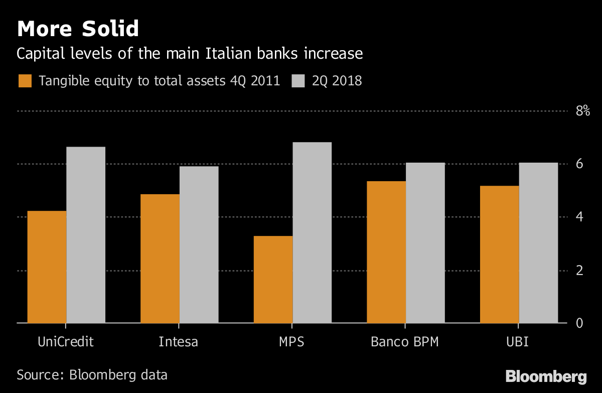 Merkel has Rejected any Possible Financial Support for the Italian bank