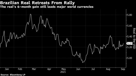 Hedge Funds Take Money and Run After Real's World-Beating Rally