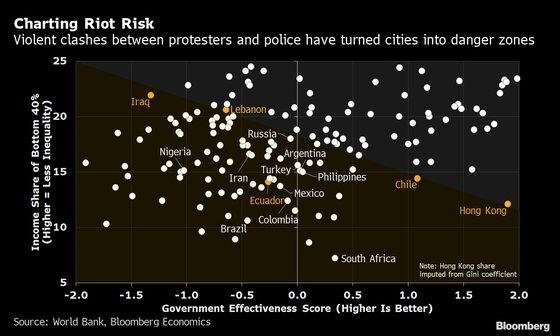 Lebanon Today. Tomorrow, Who? Tracking Global Riot Risks