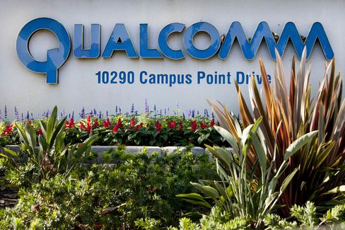 Qualcomm Drops After Forecasting Profit That May Miss Estimates