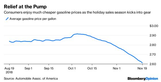Stocks Have a Lot to Be Thankful For. Seriously.