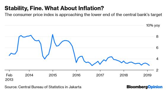 Indonesia Loves Stability. Fine. What's Next?
