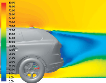 Autos: Modeling a car's drag demonstrates how design affects its mpg