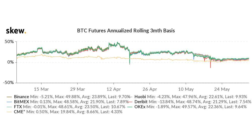 a bitcoin bányászat megéri 2021