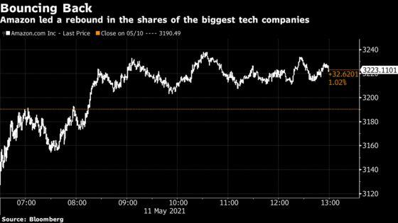 Amazon, Most-Punished Tech Stocks Stage Rebound After Slump