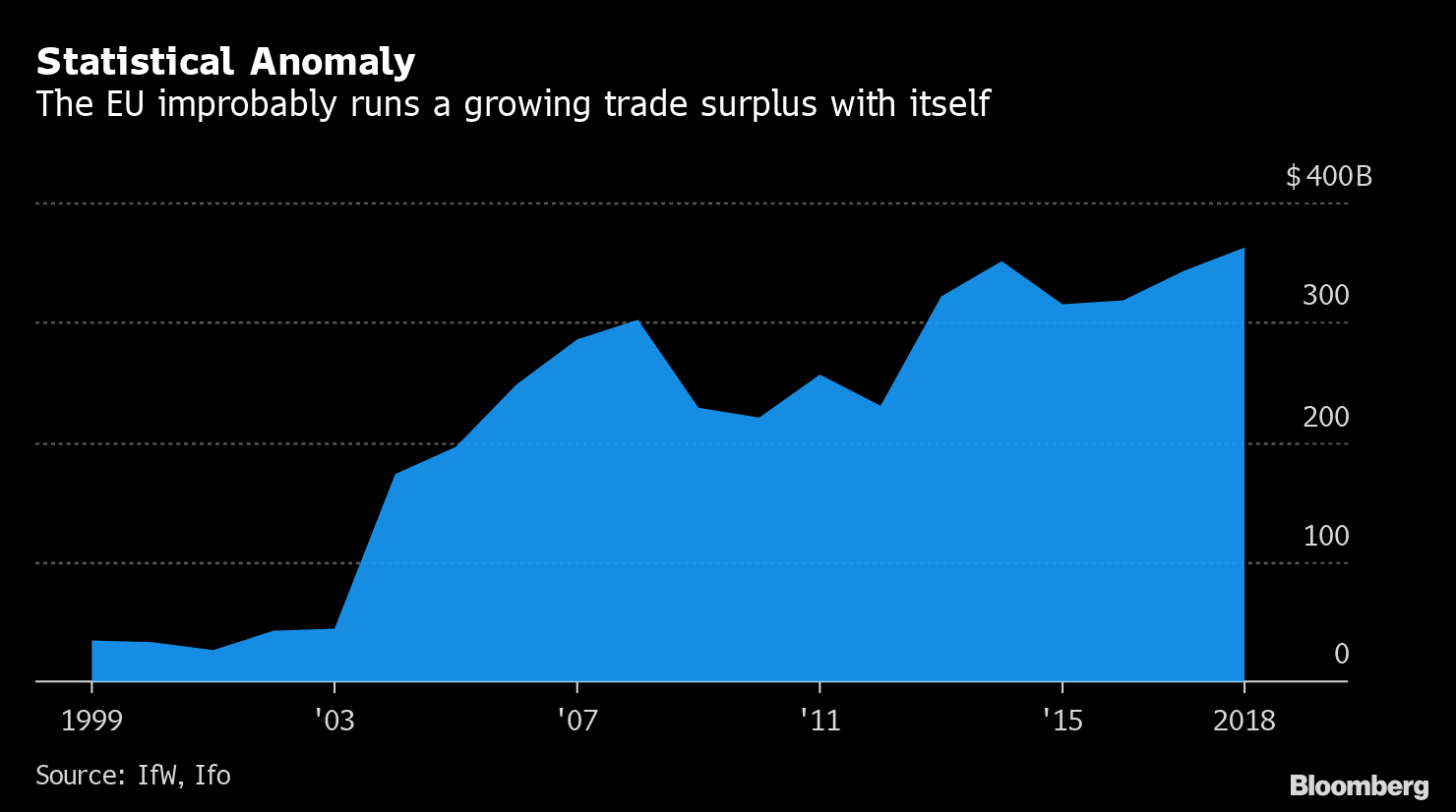 Here's What European Companies Are Saying About the Trade