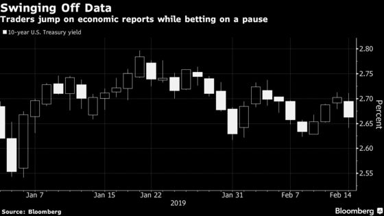 Bond Markets Swing on Data Even as Fed Touts a Policy Pause