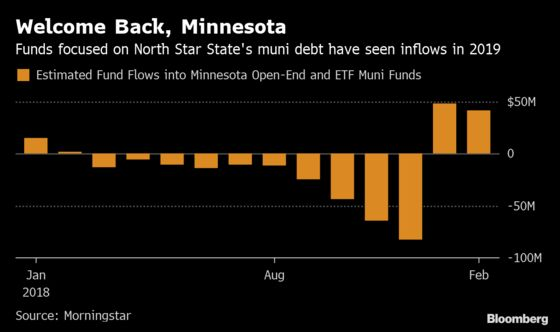 Even SALT-Pinched Minnesotans Flocking to 'Last Great Tax Haven'