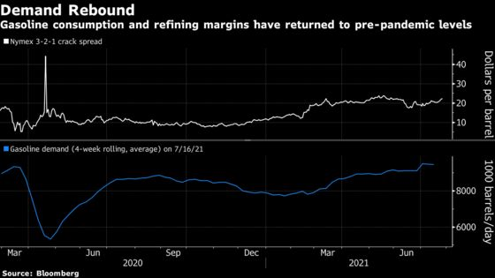 U.S. Refiners Miss Out on America's Fuel Boom Amid Setbacks
