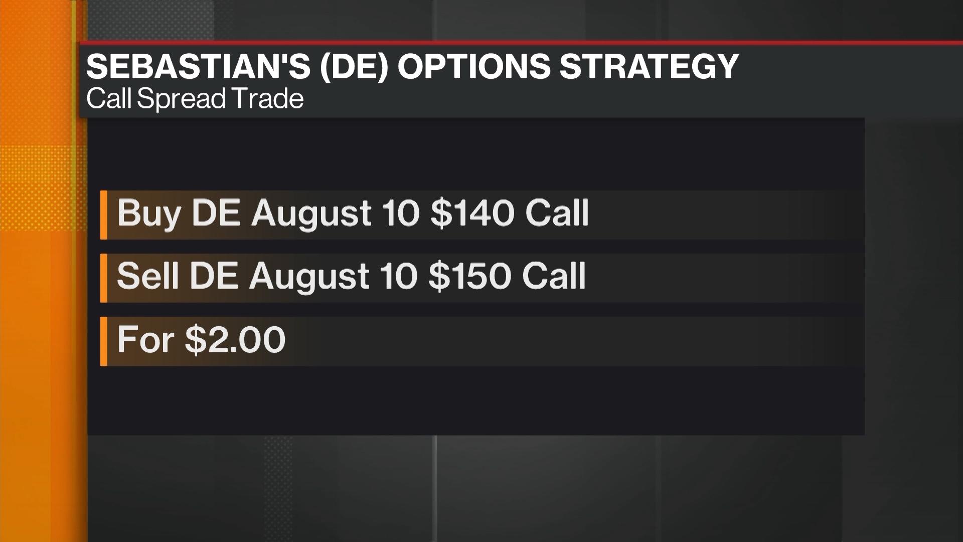 Denew York Stock Quote Deere Co Bloomberg Markets