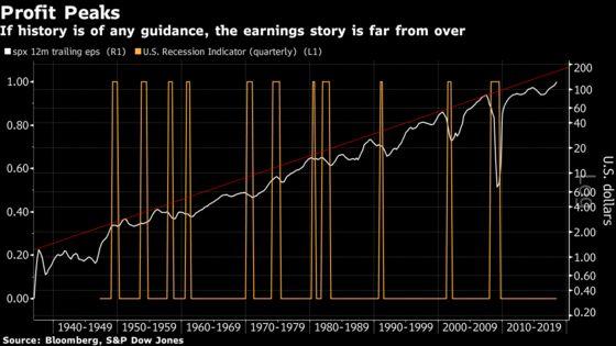 Cheap Stocks, 2% Bonds and Modest Earnings Built Record Bull Run