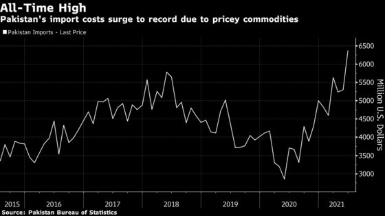 Pakistan Forced to Buy Priciest LNG Shipments to Avoid Blackouts