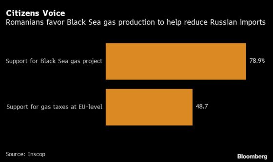 Offshore Drilling Is a Hit, But Romanian Leaders Are Bungling It