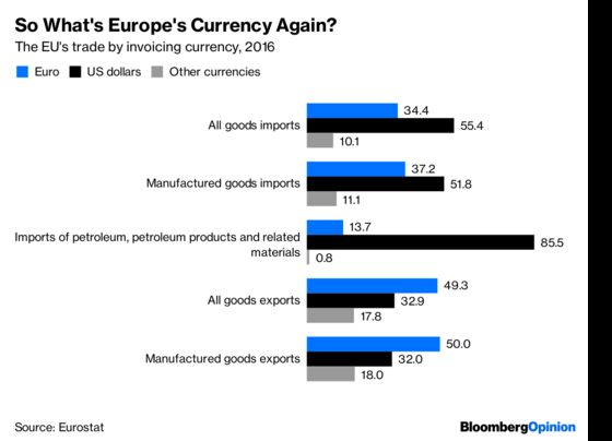 The Euro Has the Power to Challenge the Dollar