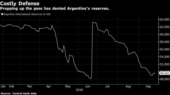Argentina Gets $57 Billion as IMF Doubles Down on Record Bailout