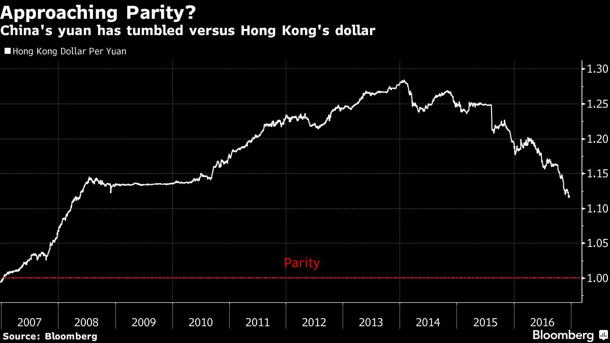 Yuan weakens against Dollars