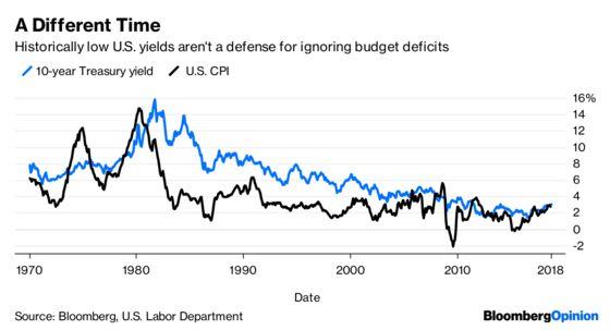 Bond Vigilantes Won't Corral Stampeding Budget Deficits