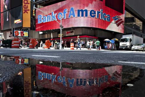 Bank of America Shares Decline 5 Percent to March 2009 Level