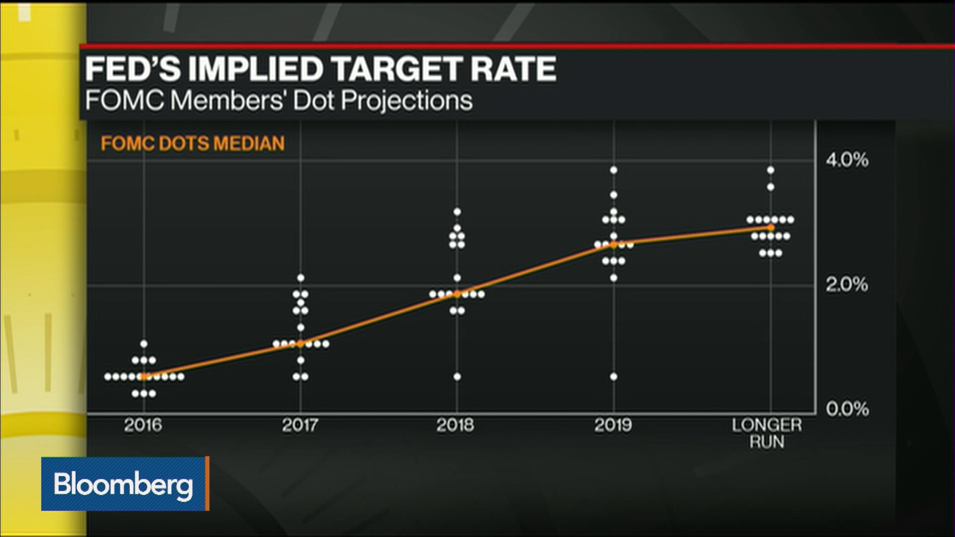 https://www.bloomberg.com/news/videos/2016-09-30/a-continuing ... on