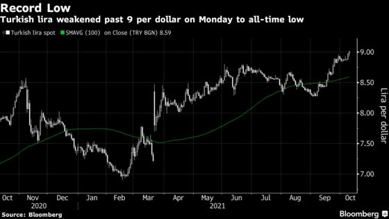 Turkish Lira Slides to Record Low on Rising Tensions, Rate Cut