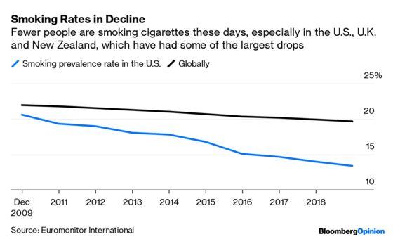 No Smoking at Cigarette Giants' Reunion